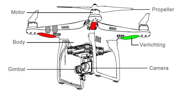 Leer je drone eerst goed kennen voordat je ermee gaat vliegen