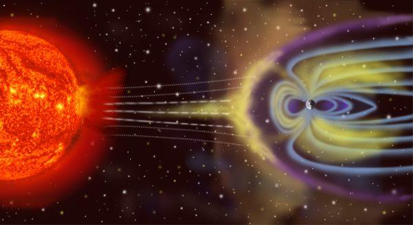 Zonnedeeltjes interageren met de magnetosfeer van de aarde. Bron: NASA