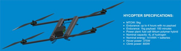 Hycopter specs