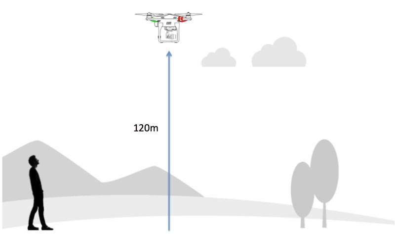 Amateur dronepiloten: vanaf 1 juli maximaal 120 meter hoog