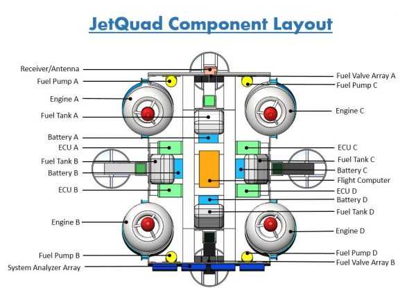 JetQuad diagram