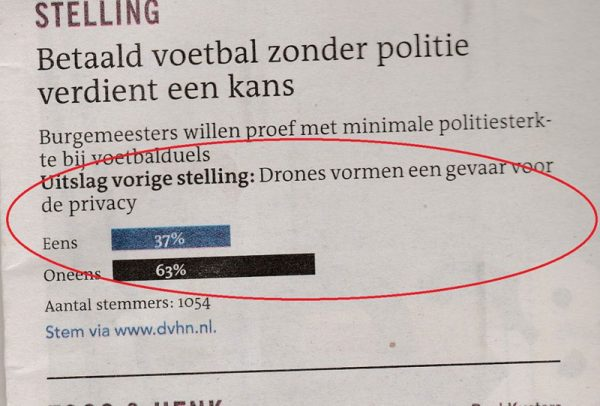 Internetpoll DvhN privacy drones