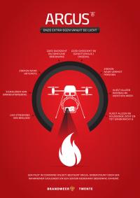 Brandweer drone Argus