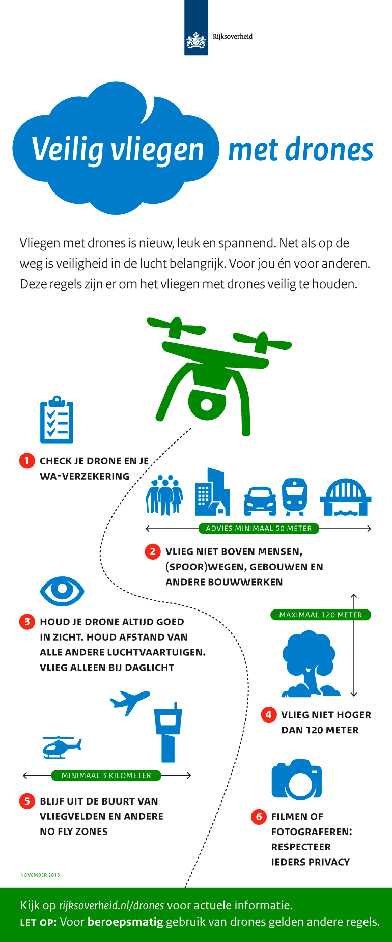 IenM_Infographic_Drones_RGB_770x1850