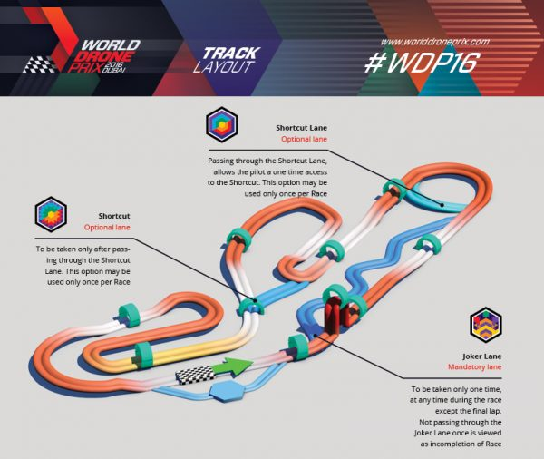 1457091658-worldroneprix_dubai_racetrack.jpg