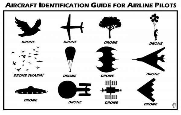 Drone identification guide