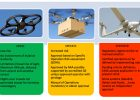 EASA-operation-specific-approach