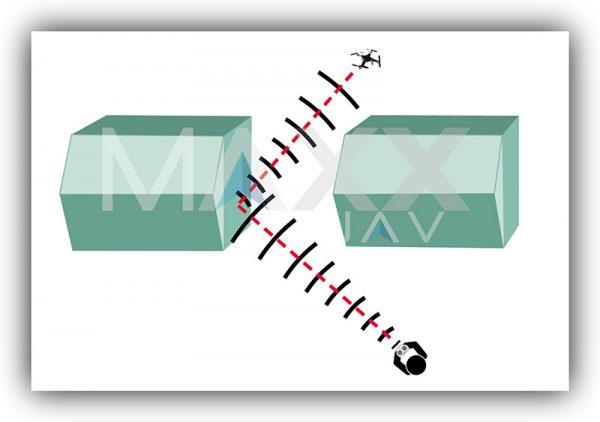 Met een directionele antenne kan je het signaal ook laten 'bouncen' op muren of gebouwen.