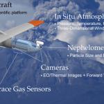 NASA zet drones in om vulkanen te monitoren