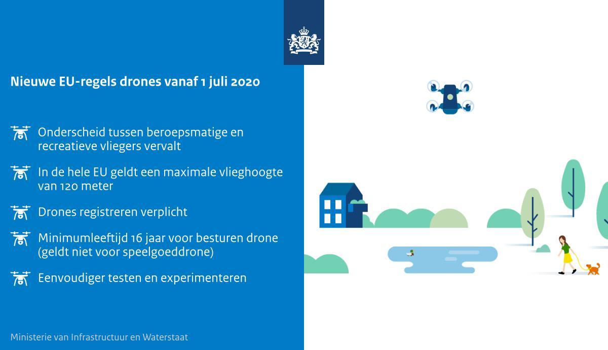De Europese drone-regelgeving heeft vanaf 1 juli 2020 consequenties voor Nederlandse dronevliegers.